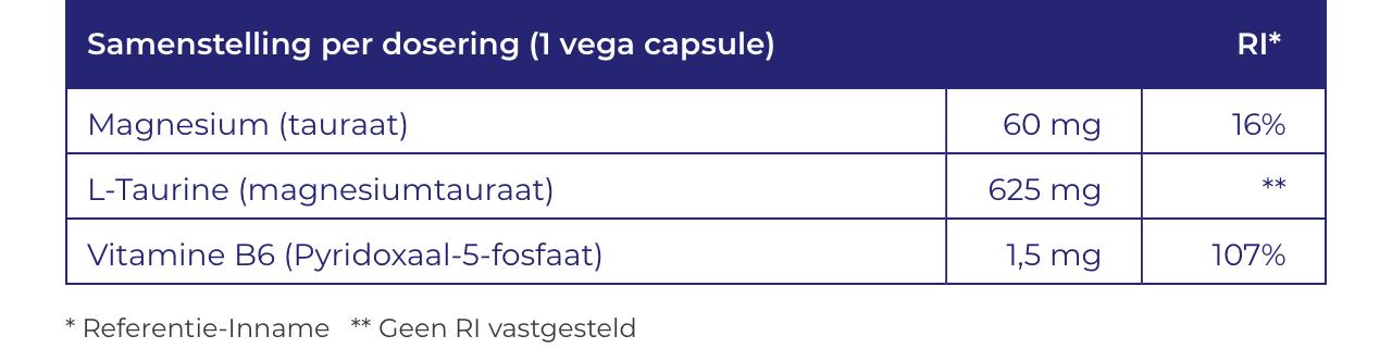 Samenstelling Magnesium Tauraat