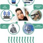Electro Stress